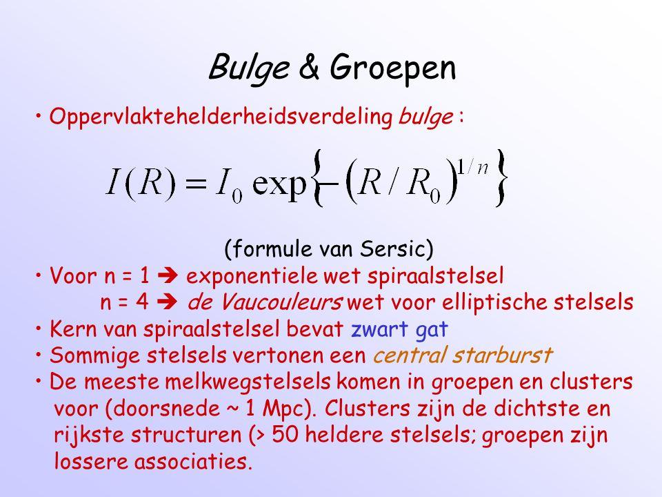Bulge & Groepen Oppervlaktehelderheidsverdeling bulge :