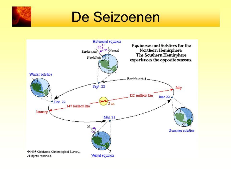 De Seizoenen