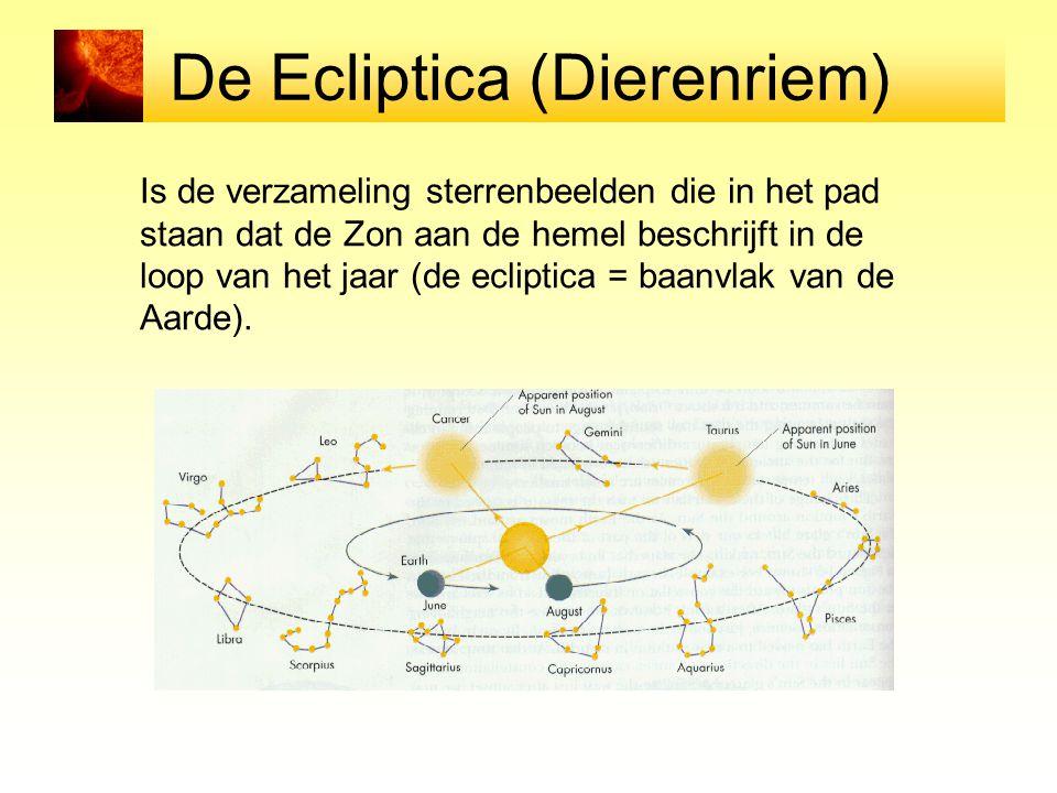 De Ecliptica (Dierenriem)