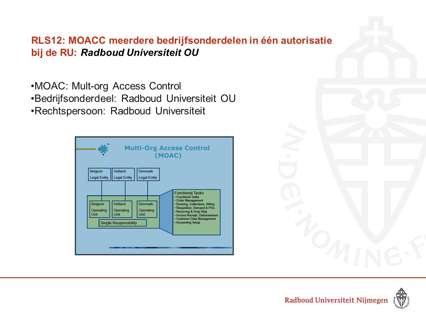 MOAC: Mult-org Access Control