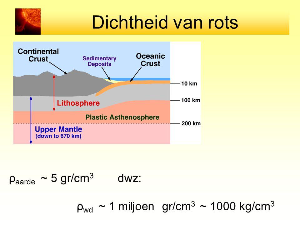 Dichtheid van rots ρaarde ~ 5 gr/cm3 dwz: