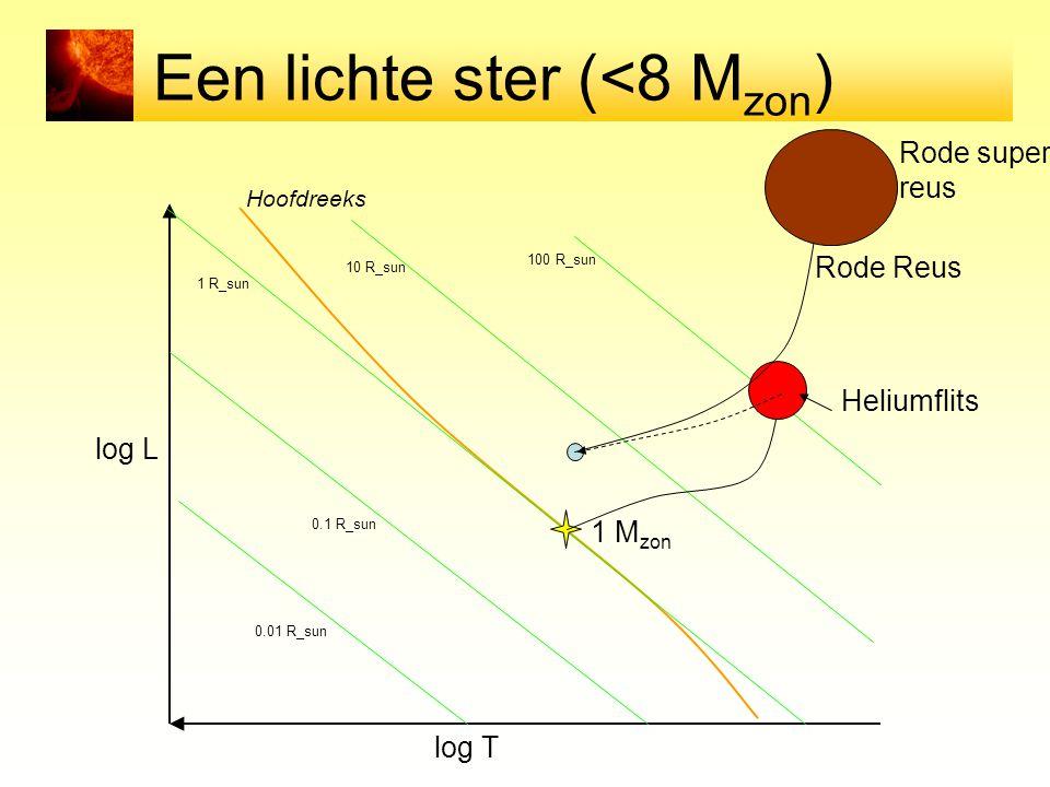 Een lichte ster (<8 Mzon)