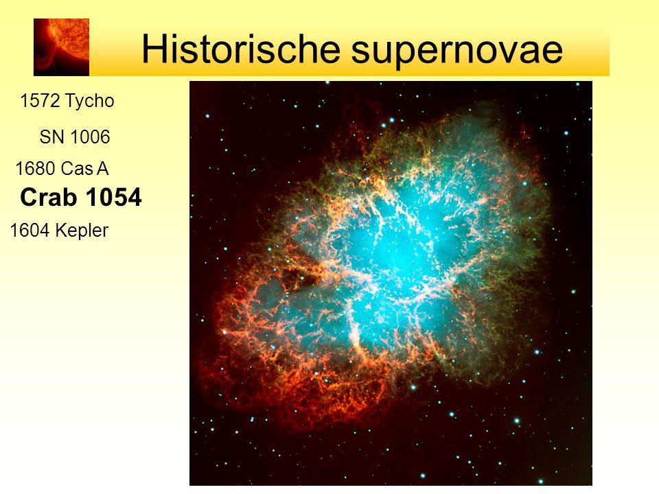 Historische supernovae
