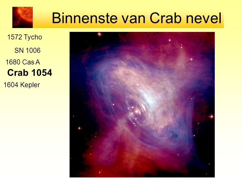 Binnenste van Crab nevel