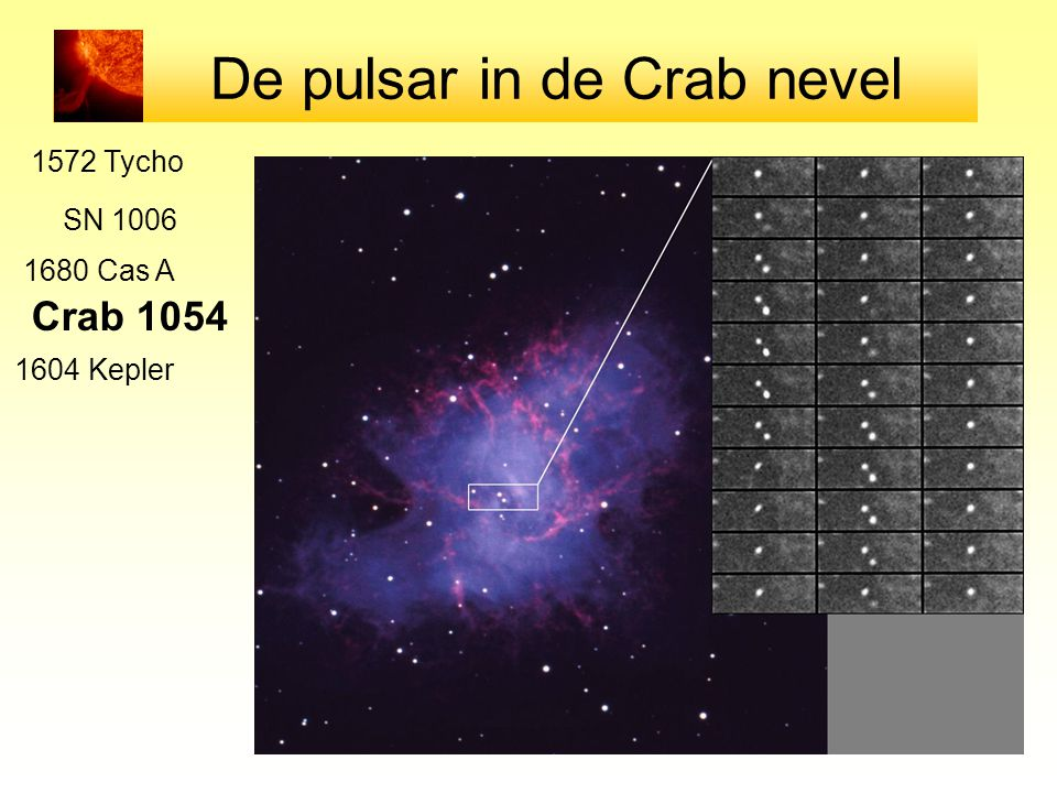 De pulsar in de Crab nevel