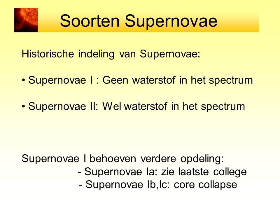 Soorten Supernovae Historische indeling van Supernovae: