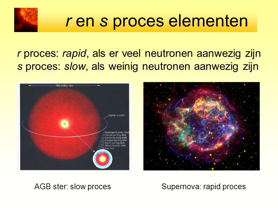 r en s proces elementen r proces: rapid, als er veel neutronen aanwezig zijn. s proces: slow, als weinig neutronen aanwezig zijn.
