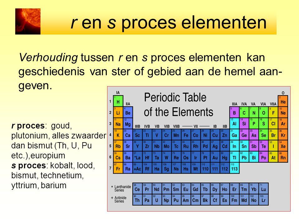 r en s proces elementen Verhouding tussen r en s proces elementen kan