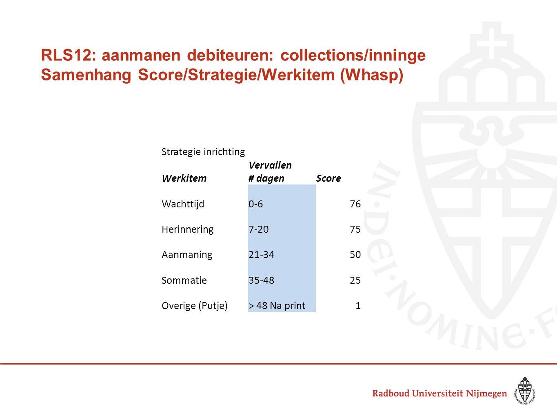 RLS12: aanmanen debiteuren: collections/inninge Samenhang Score/Strategie/Werkitem (Whasp)
