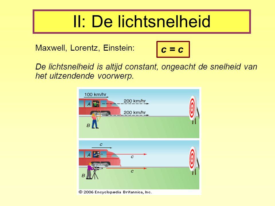 II: De lichtsnelheid c = c Maxwell, Lorentz, Einstein: