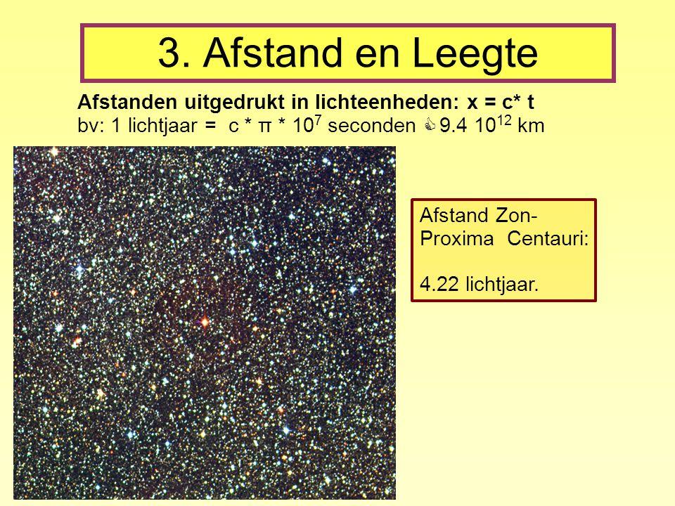 3. Afstand en Leegte Afstanden uitgedrukt in lichteenheden: x = c* t