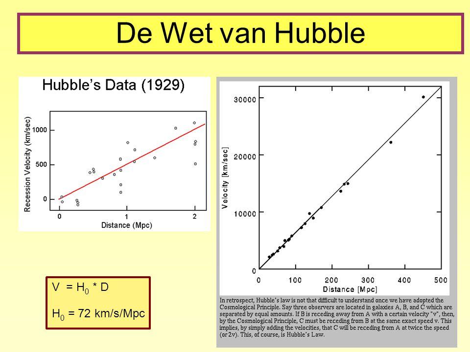 De Wet van Hubble V = H0 * D H0 = 72 km/s/Mpc