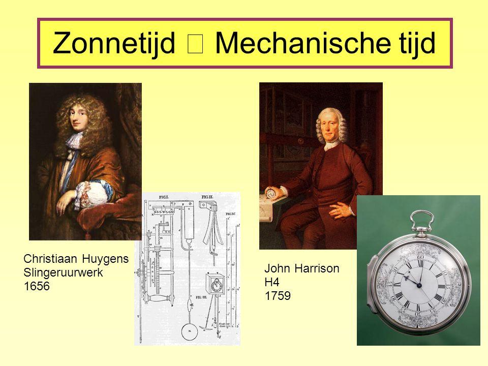 Zonnetijd  Mechanische tijd