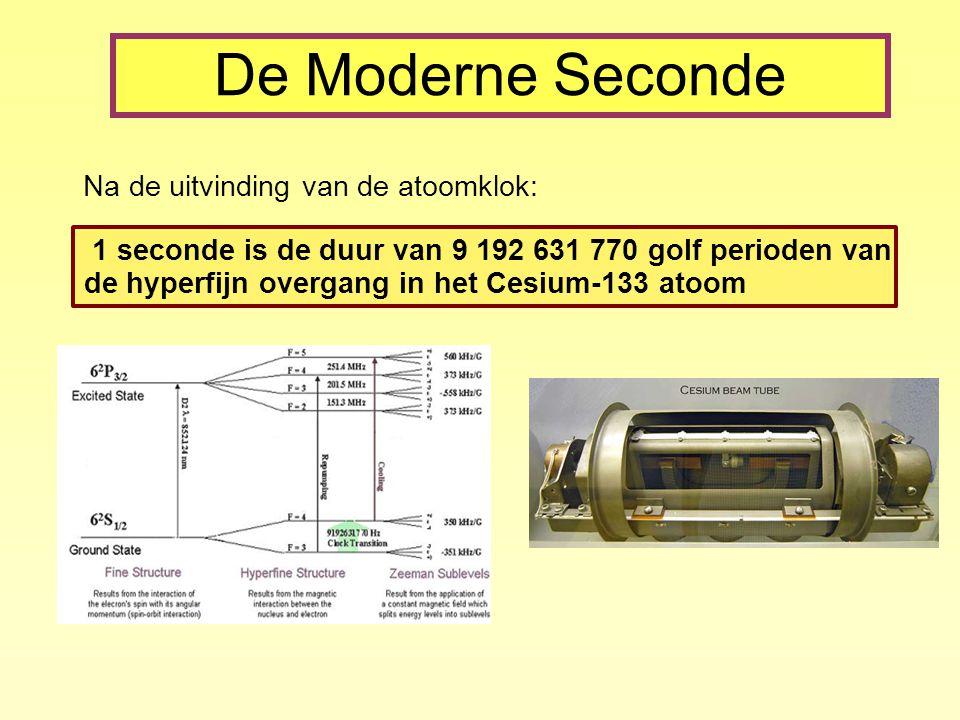 De Moderne Seconde Na de uitvinding van de atoomklok: