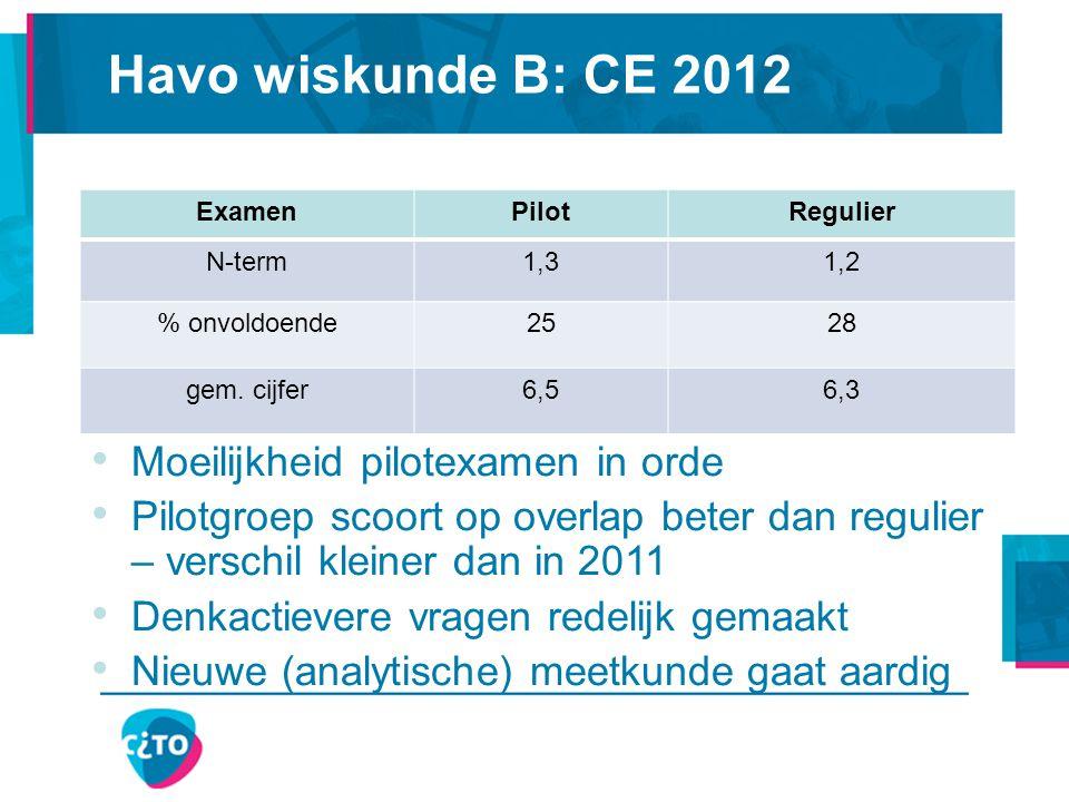 Havo wiskunde B: CE 2012 Moeilijkheid pilotexamen in orde