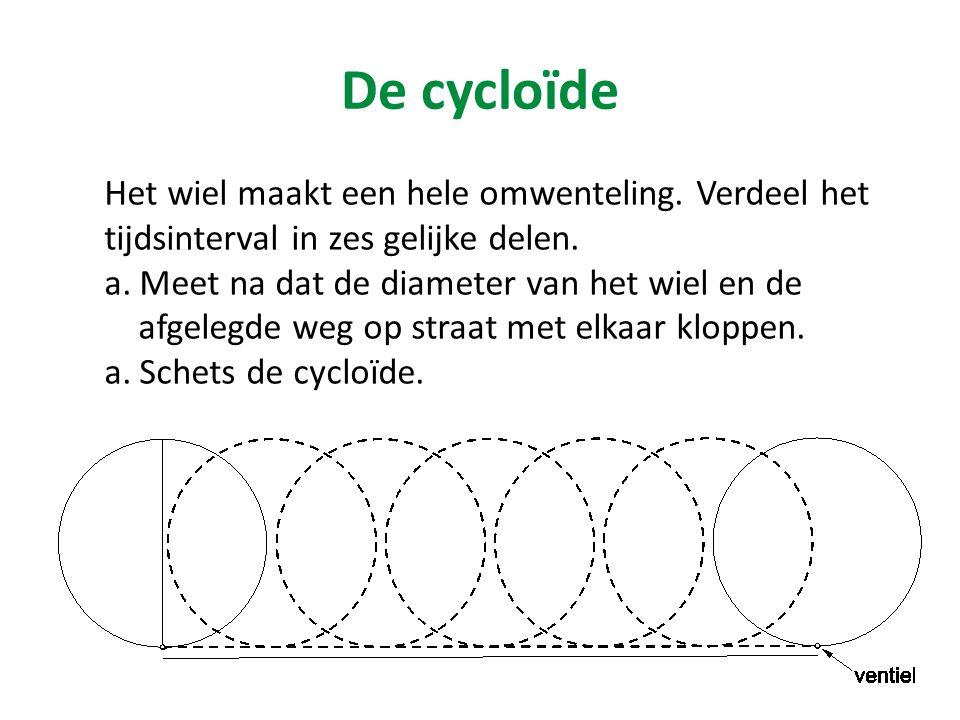 De cycloïde Het wiel maakt een hele omwenteling. Verdeel het tijdsinterval in zes gelijke delen. Meet na dat de diameter van het wiel en de.
