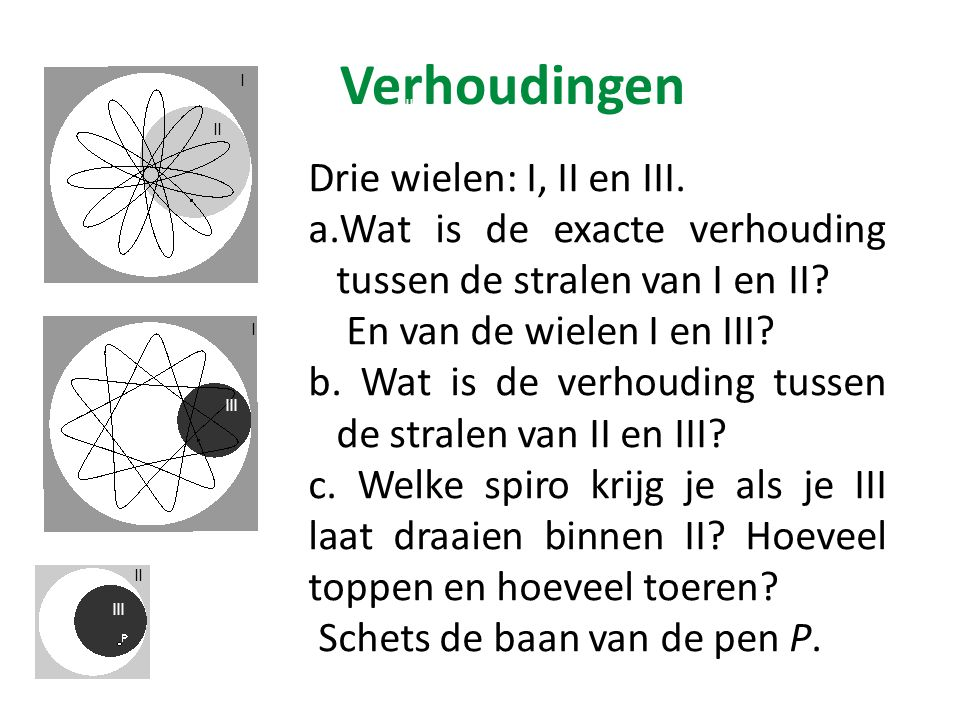 Verhoudingen Drie wielen: I, II en III.