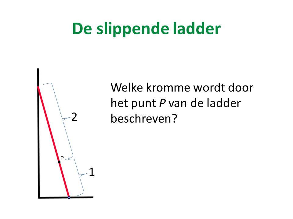 De slippende ladder Welke kromme wordt door het punt P van de ladder beschreven 2 1