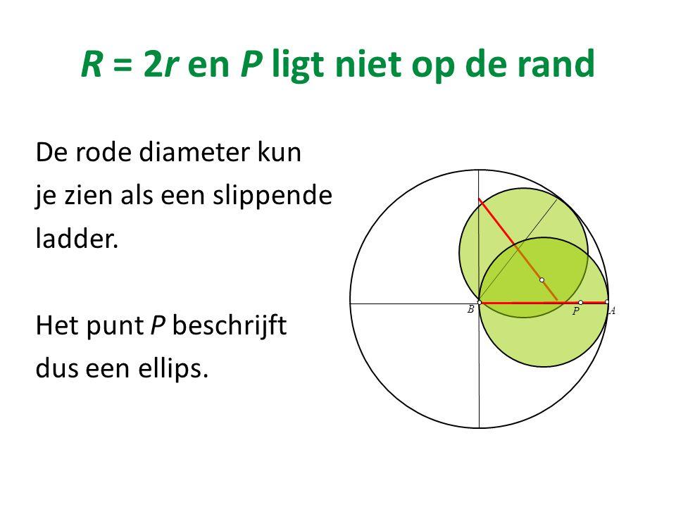 R = 2r en P ligt niet op de rand
