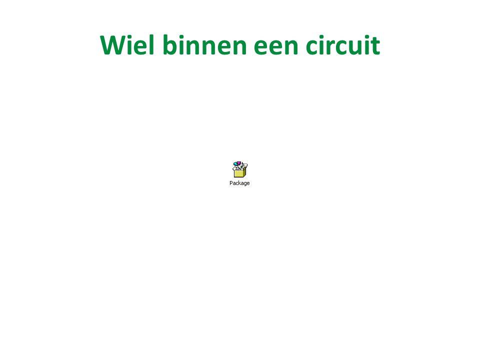 Wiel binnen een circuit
