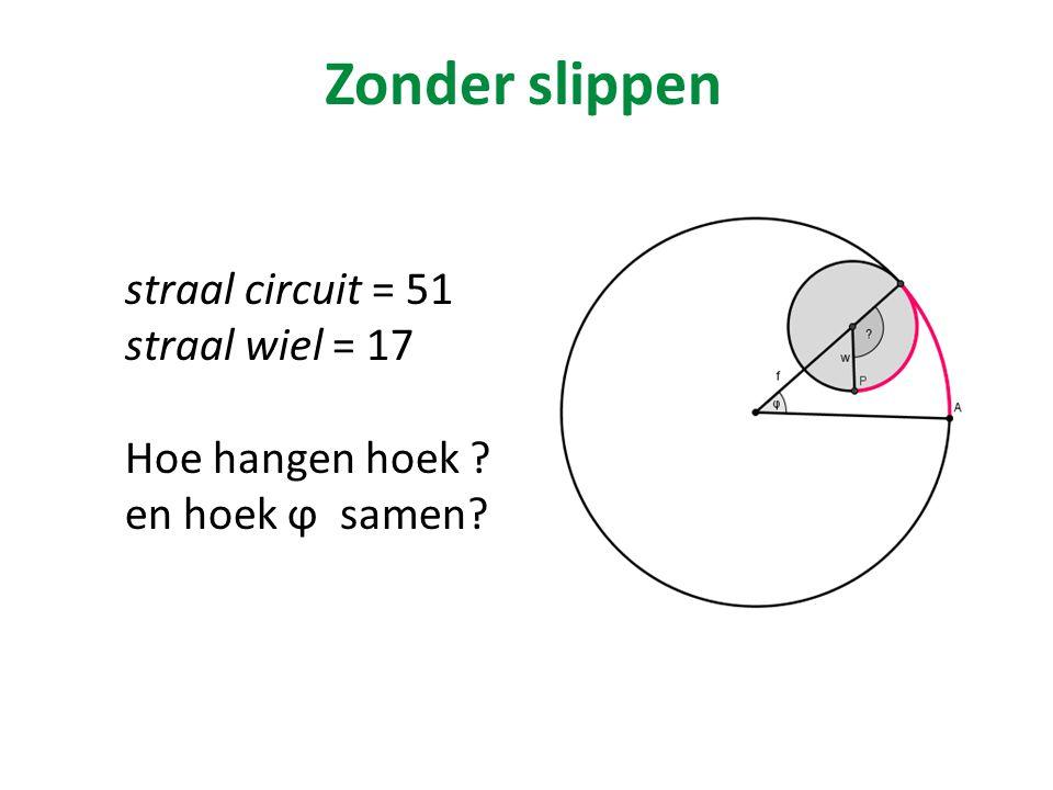 Zonder slippen straal circuit = 51 straal wiel = 17 Hoe hangen hoek