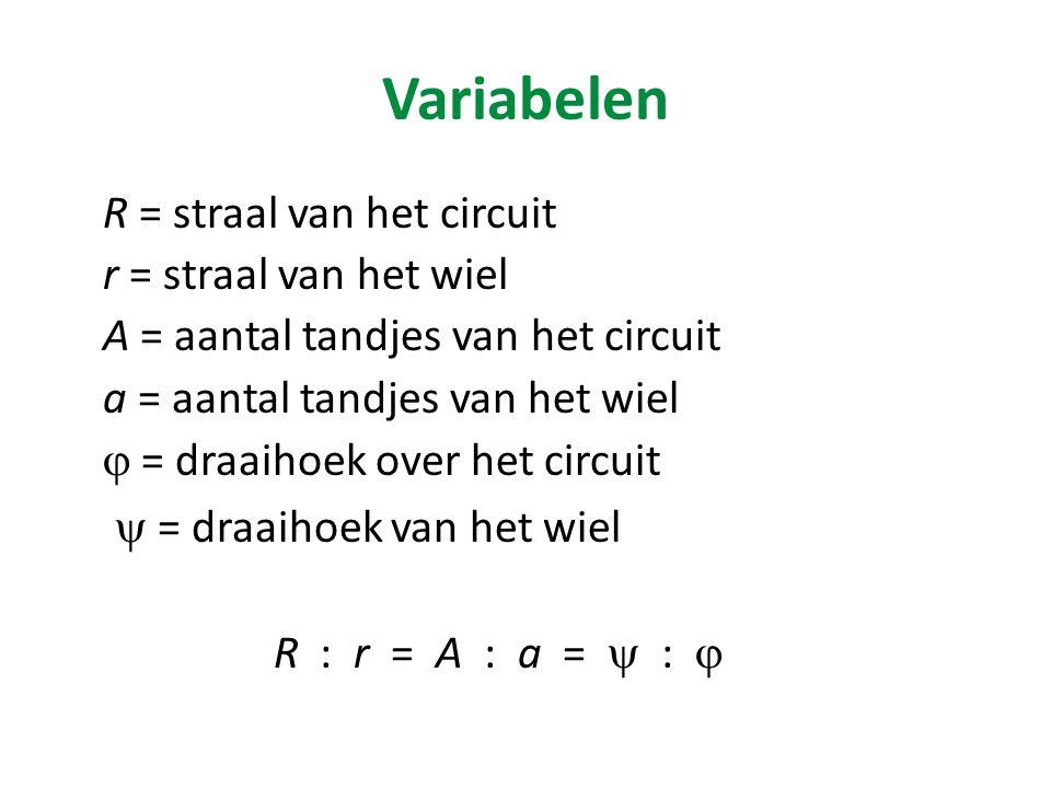 Variabelen  = draaihoek van het wiel R = straal van het circuit