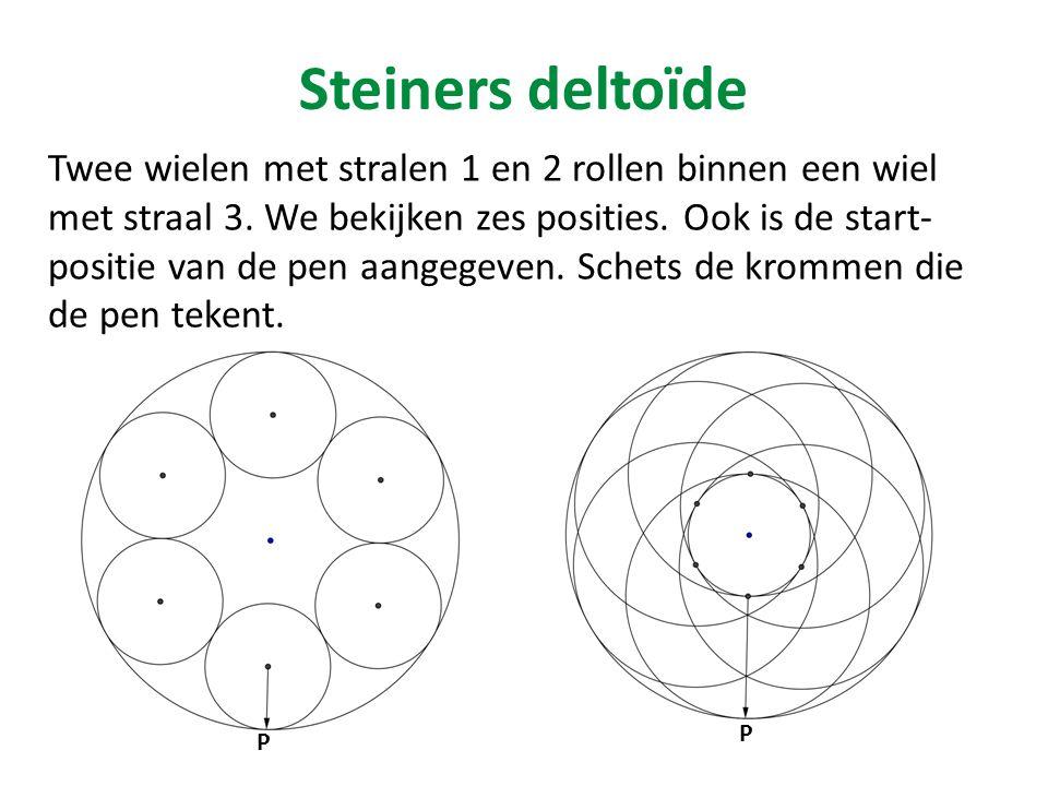 Steiners deltoïde