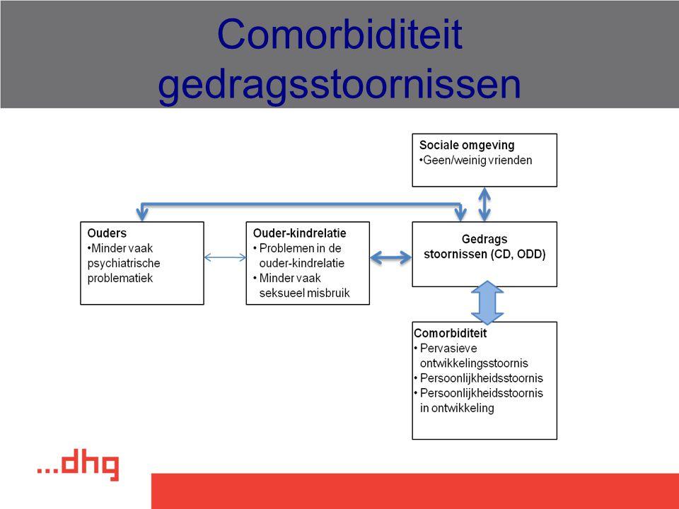 Comorbiditeit gedragsstoornissen