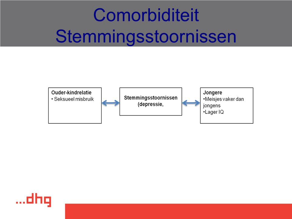Comorbiditeit Stemmingsstoornissen