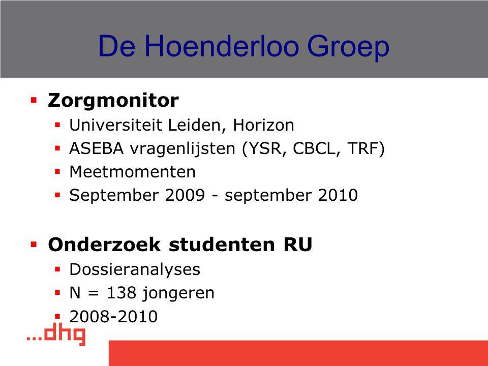 De Hoenderloo Groep Zorgmonitor Onderzoek studenten RU