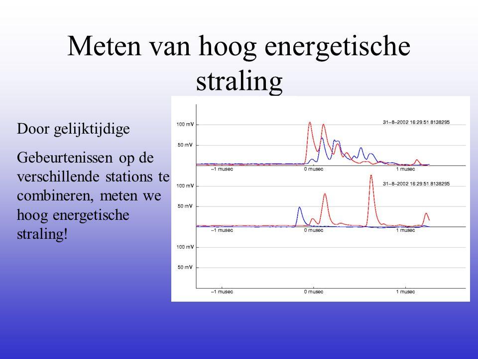 Meten van hoog energetische straling