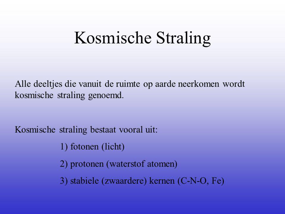 Kosmische Straling Alle deeltjes die vanuit de ruimte op aarde neerkomen wordt kosmische straling genoemd.