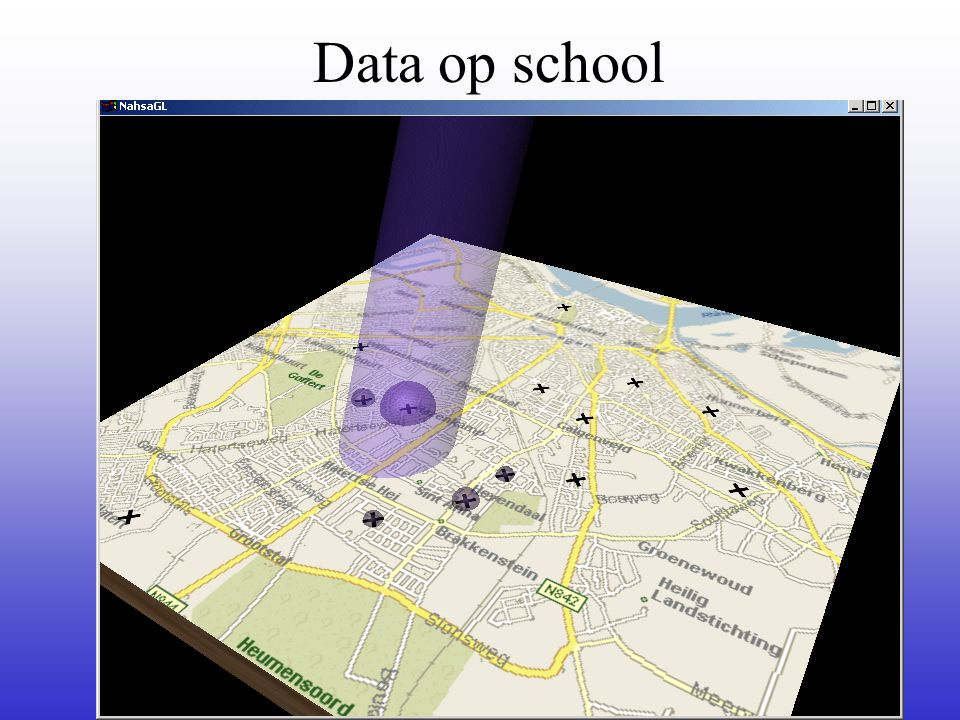 Data op school