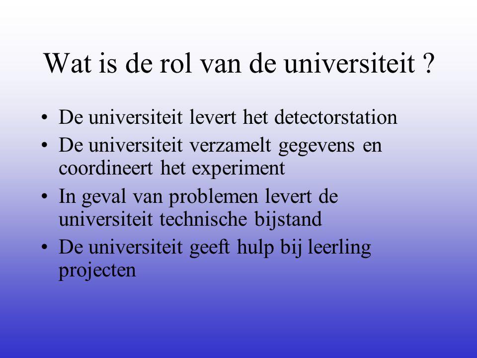 Wat is de rol van de universiteit