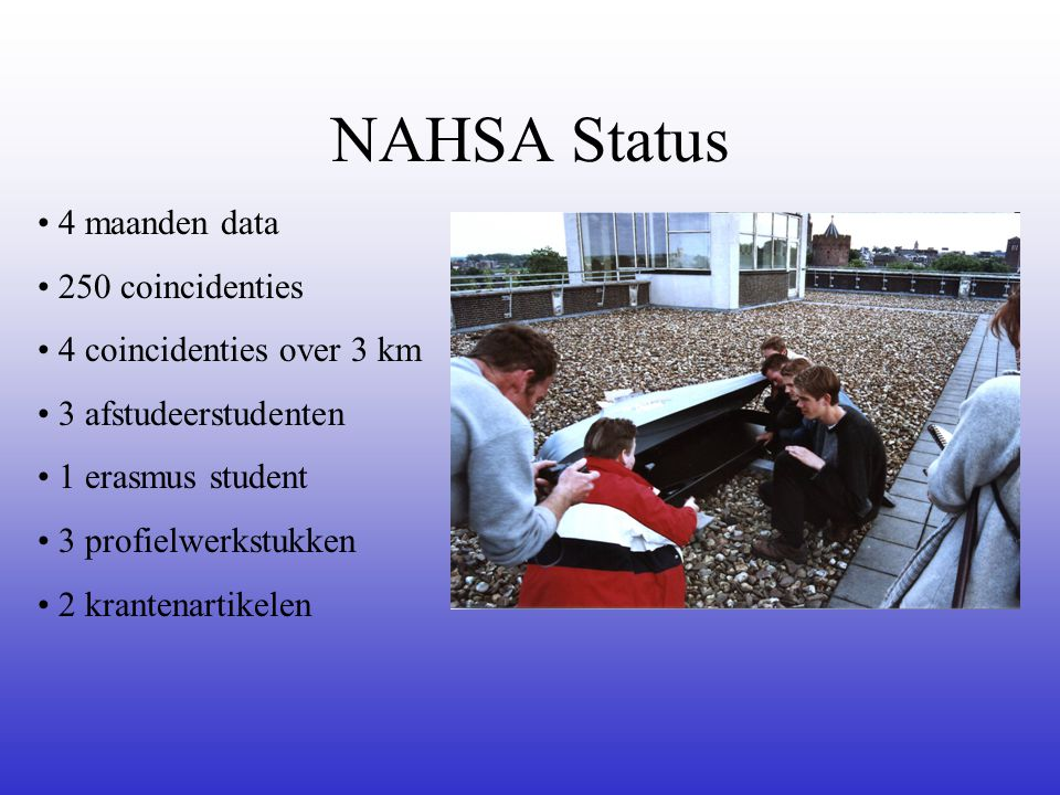 NAHSA Status 4 maanden data 250 coincidenties