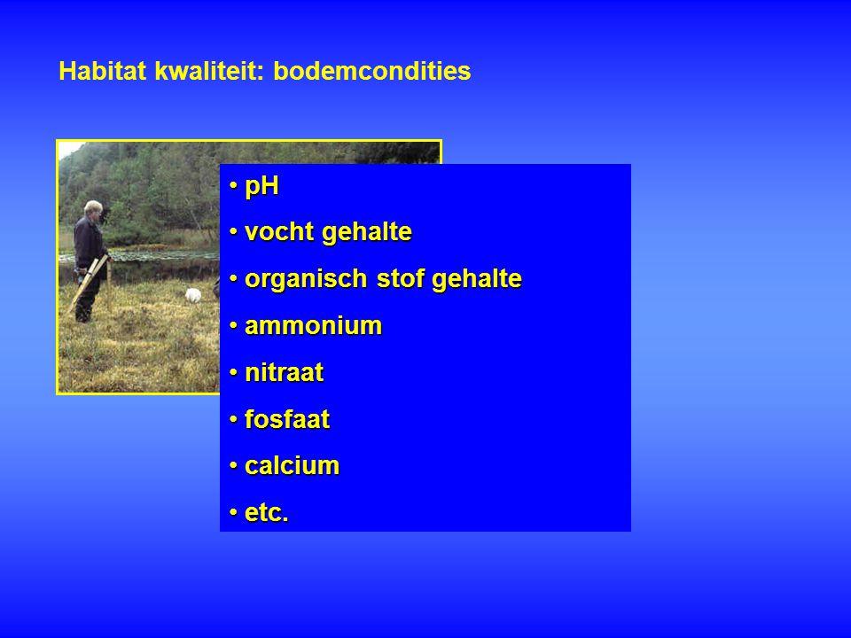Habitat kwaliteit: bodemcondities