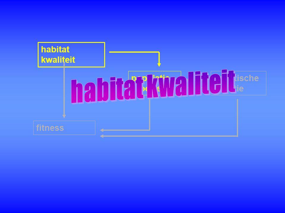 habitat kwaliteit populatie grootte habitat kwaliteit