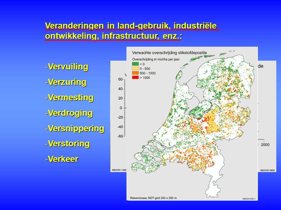 Veranderingen in land-gebruik, industriële ontwikkeling, infrastructuur, enz.: