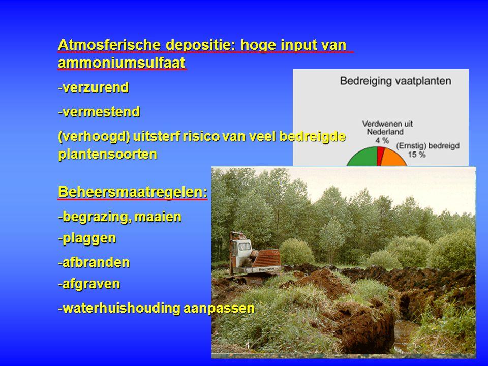 Atmosferische depositie: hoge input van ammoniumsulfaat