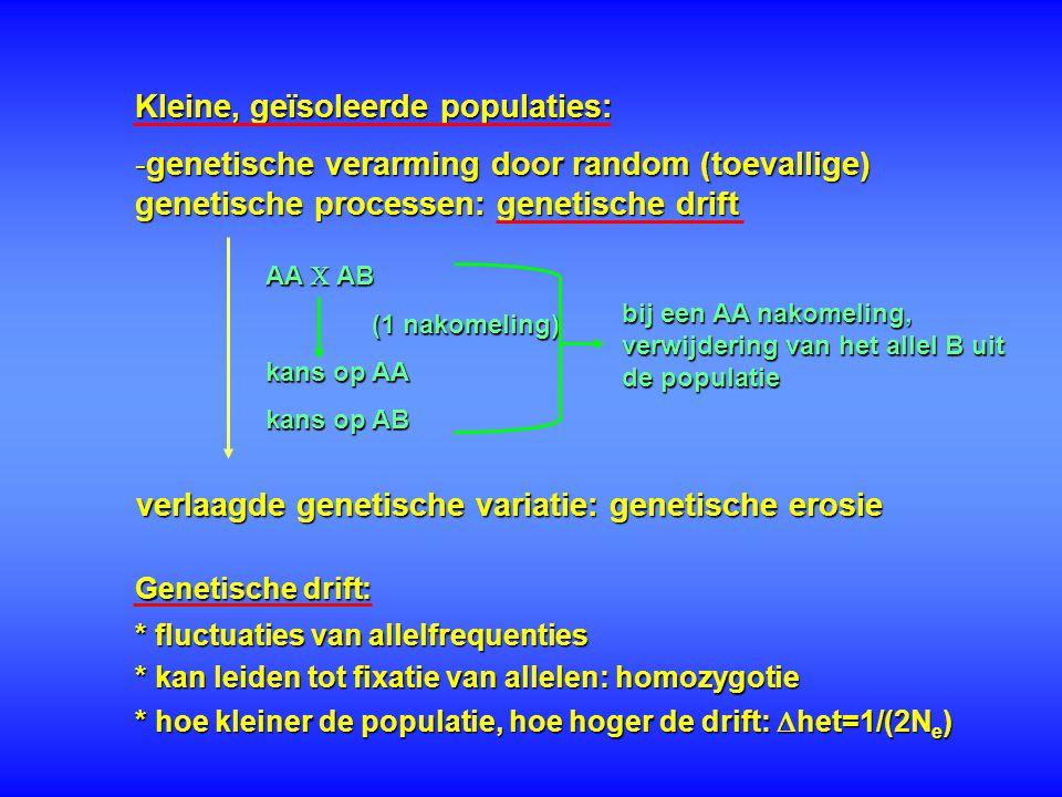 verlaagde genetische variatie: genetische erosie