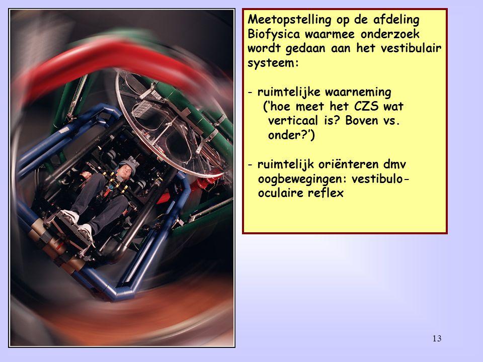 Meetopstelling op de afdeling Biofysica waarmee onderzoek wordt gedaan aan het vestibulair systeem: