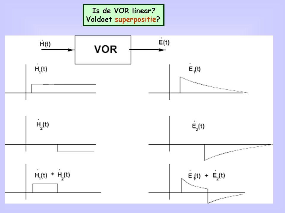Is de VOR linear Voldoet superpositie