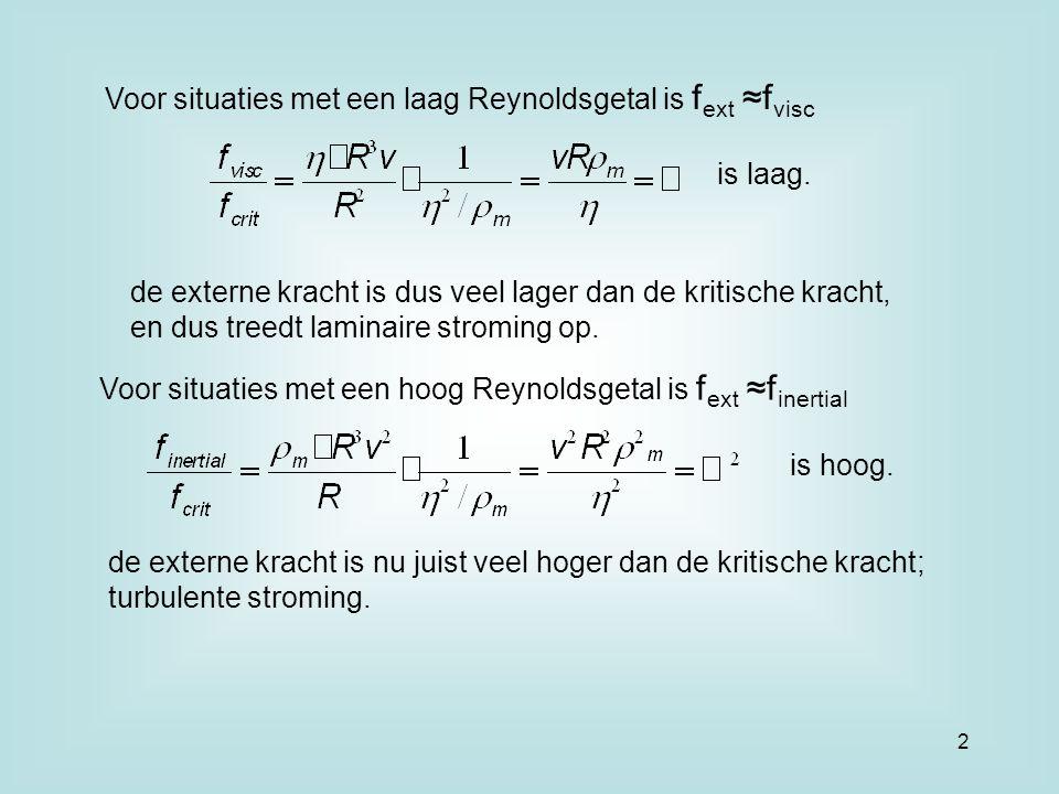 Voor situaties met een laag Reynoldsgetal is fext ≈fvisc