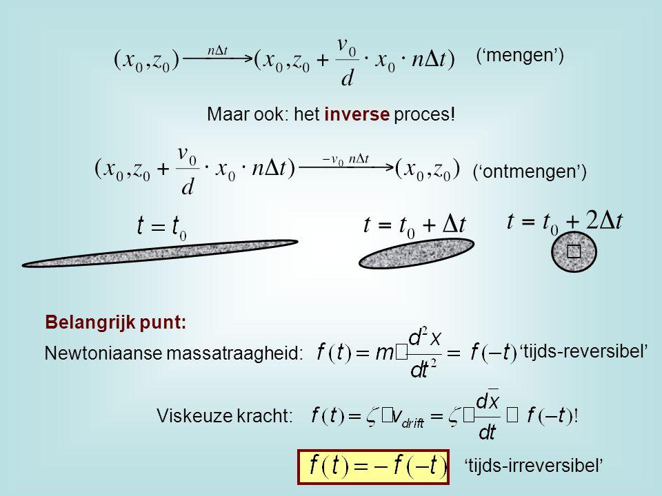 Maar ook: het inverse proces!
