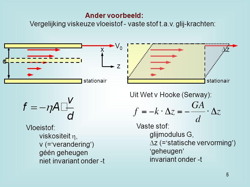 Vergelijking viskeuze vloeistof - vaste stof t.a.v. glij-krachten: