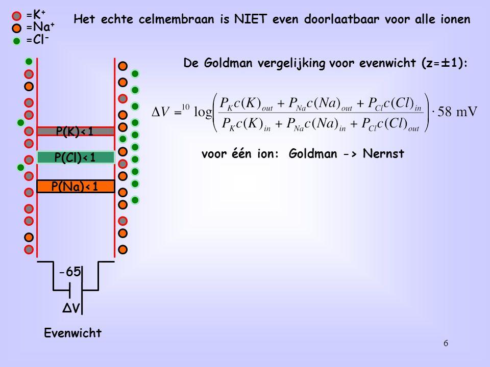 Het echte celmembraan is NIET even doorlaatbaar voor alle ionen