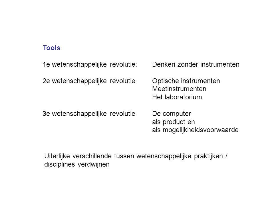 Tools 1e wetenschappelijke revolutie: Denken zonder instrumenten. 2e wetenschappelijke revolutie Optische instrumenten.