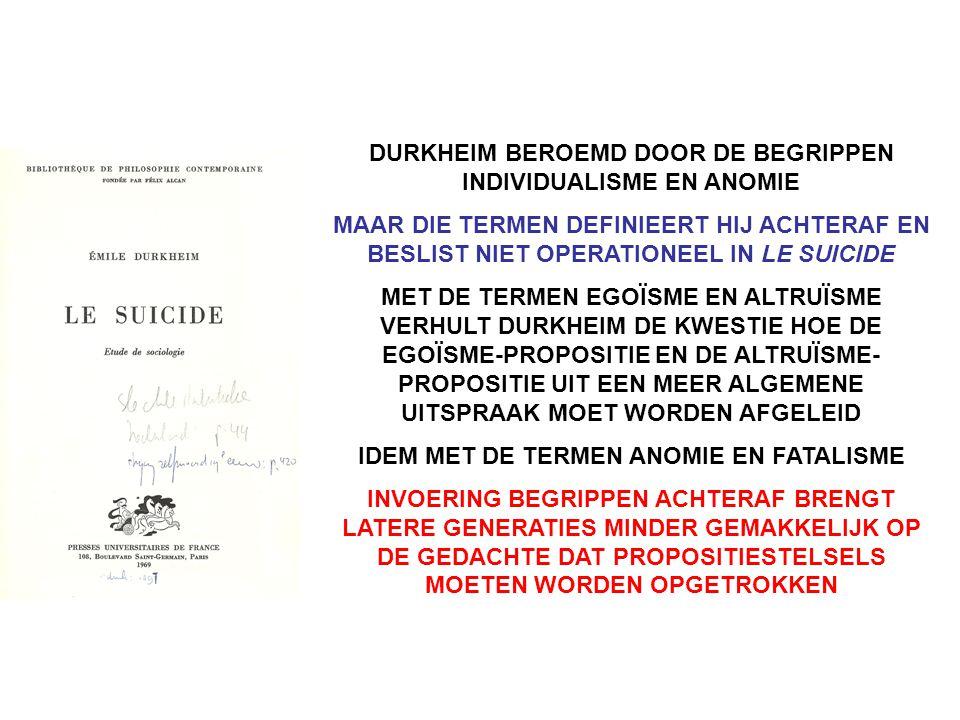 DURKHEIM BEROEMD DOOR DE BEGRIPPEN INDIVIDUALISME EN ANOMIE