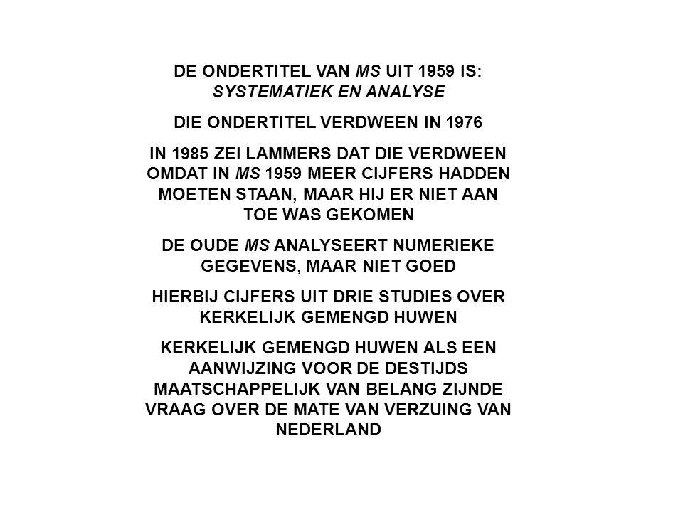 DE ONDERTITEL VAN MS UIT 1959 IS: SYSTEMATIEK EN ANALYSE