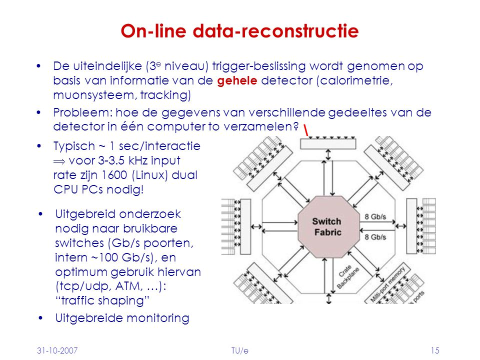 On-line data-reconstructie